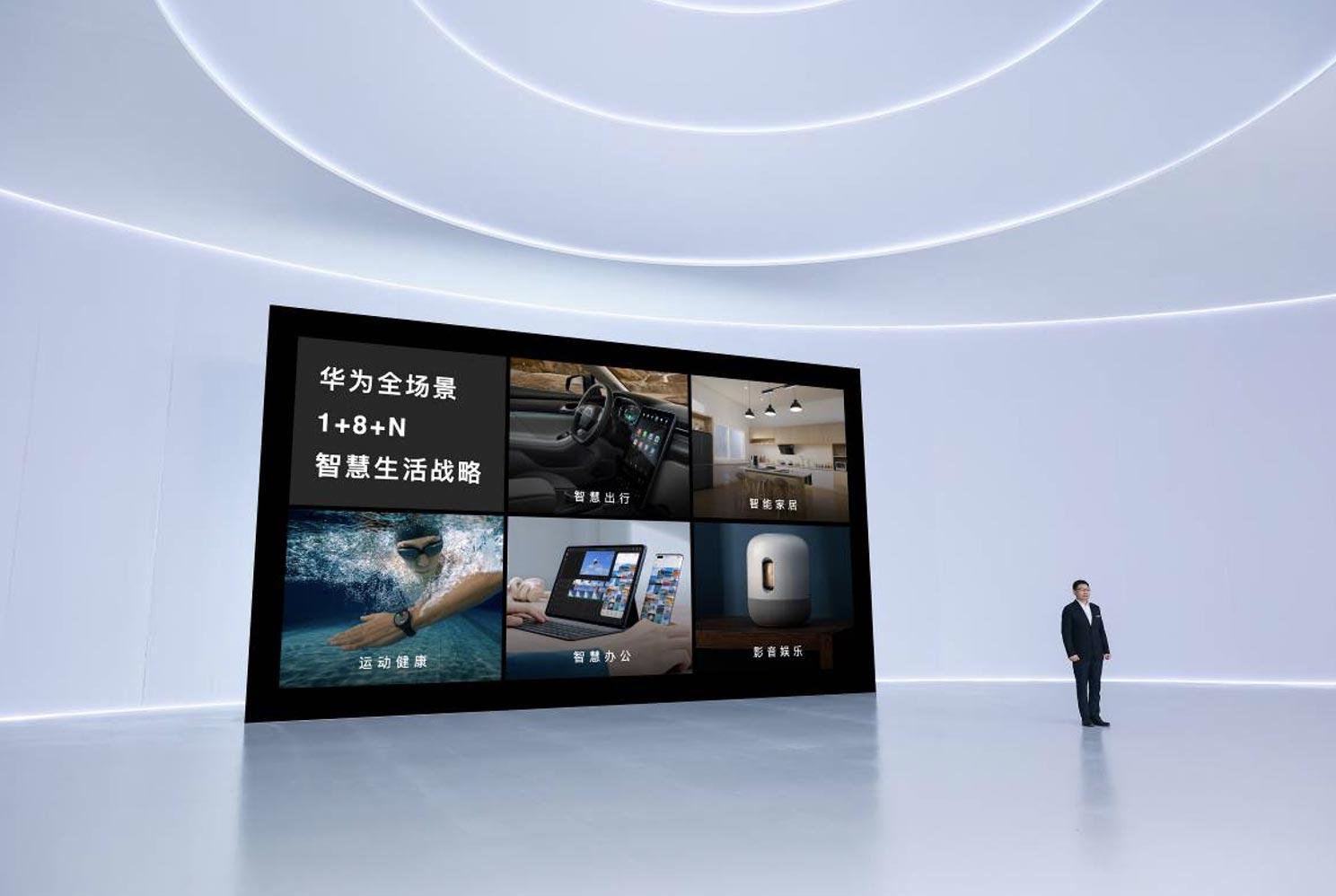 Huawei HarmonyOS 2: ecco il nuovo sistema operativo di Huawei